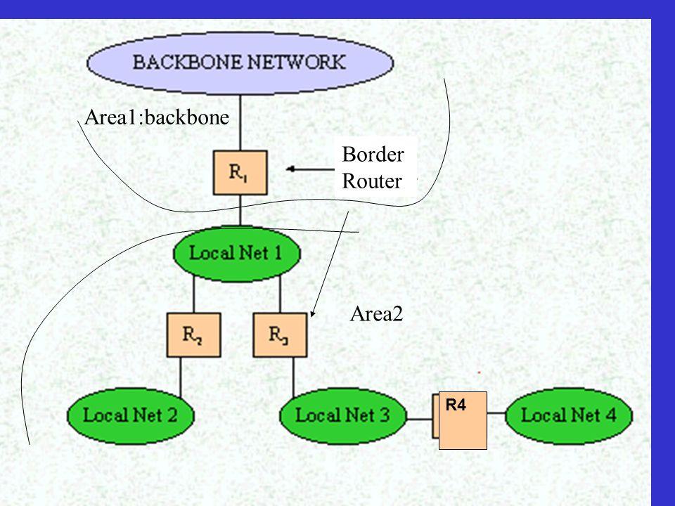 R4 Area2 Area1:backbone Border Router