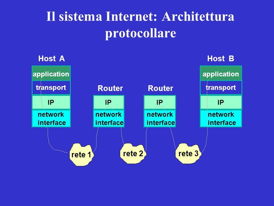 NODO CIRCUITO VIRTUALE Protocolli di rete orientati alla connessione (virtual circuit switching: esempio X.25)