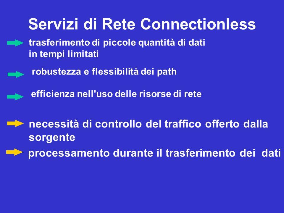 Servizi di Rete Connectionless trasferimento di piccole quantità di dati in tempi limitati robustezza e flessibilità dei path efficienza nell uso delle risorse di rete necessità di controllo del traffico offerto dalla sorgente processamento durante il trasferimento dei dati