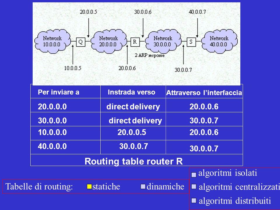 Autonomous System (AS) è una porzione di rete amministrata da un unico gestore o comunque da un gruppo di persone che decidono una particolare politica di routing per lo scambio di informazioni di routing con il resto della rete