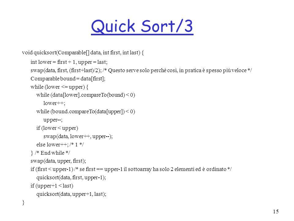 15 Quick Sort/3 void quicksort(Comparable[] data, int first, int last) { int lower = first + 1, upper = last; swap(data, first, (first+last)/2); /* Questo serve solo perché così, in pratica è spesso più veloce */ Comparable bound = data[first]; while (lower <= upper) { while (data[lower].compareTo(bound) < 0) lower++; while (bound.compareTo(data[upper]) < 0) upper--; if (lower < upper) swap(data, lower++, upper--); else lower++; /* 1 */ } /* End while */ swap(data, upper, first); if (first < upper-1) /* se first == upper-1 il sottoarray ha solo 2 elementi ed è ordinato */ quicksort(data, first, upper-1); if (upper+1 < last) quicksort(data, upper+1, last); }