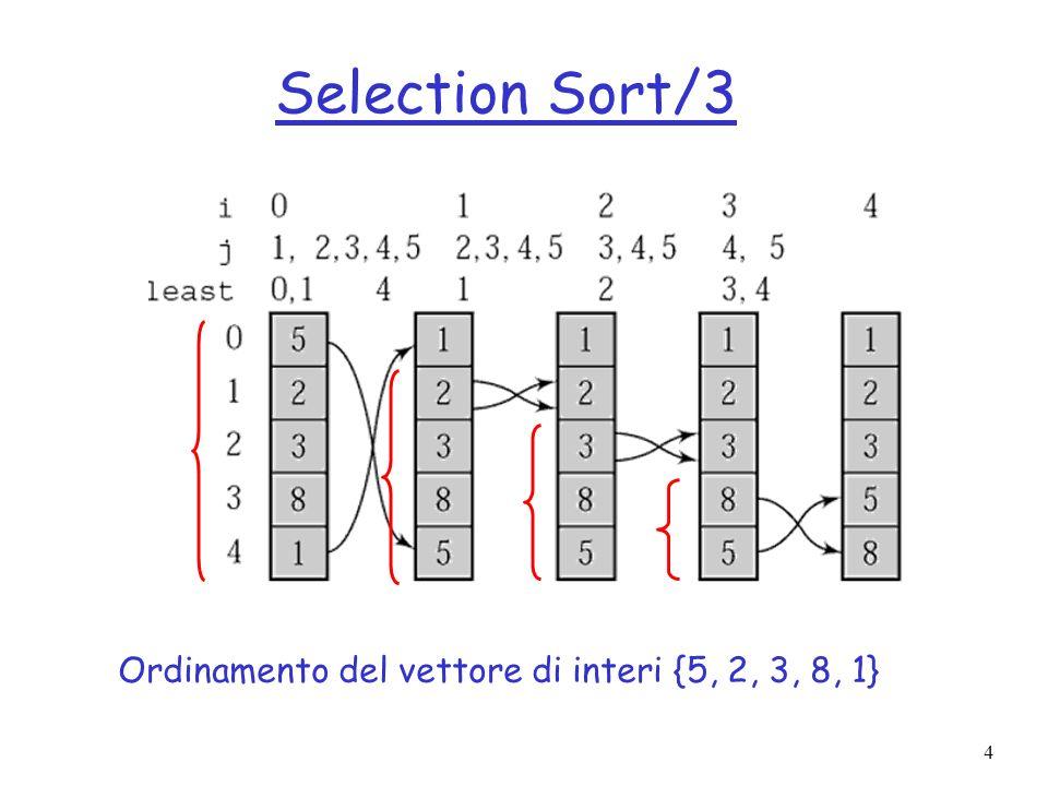 5 Come ordinare oggetti diversi da numeri r Ordinare un vettore i cui elementi sono oggetti complessi.