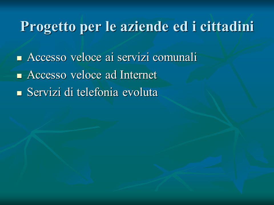Progetto per le aziende ed i cittadini Accesso veloce ai servizi comunali Accesso veloce ai servizi comunali Accesso veloce ad Internet Accesso veloce ad Internet Servizi di telefonia evoluta Servizi di telefonia evoluta