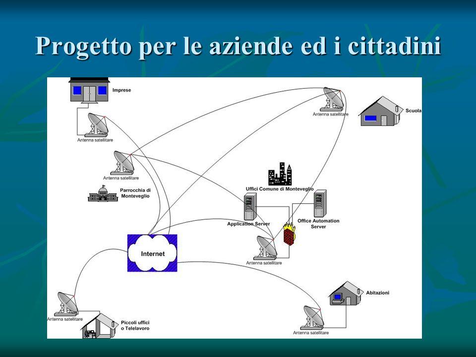 Progetto per le aziende ed i cittadini
