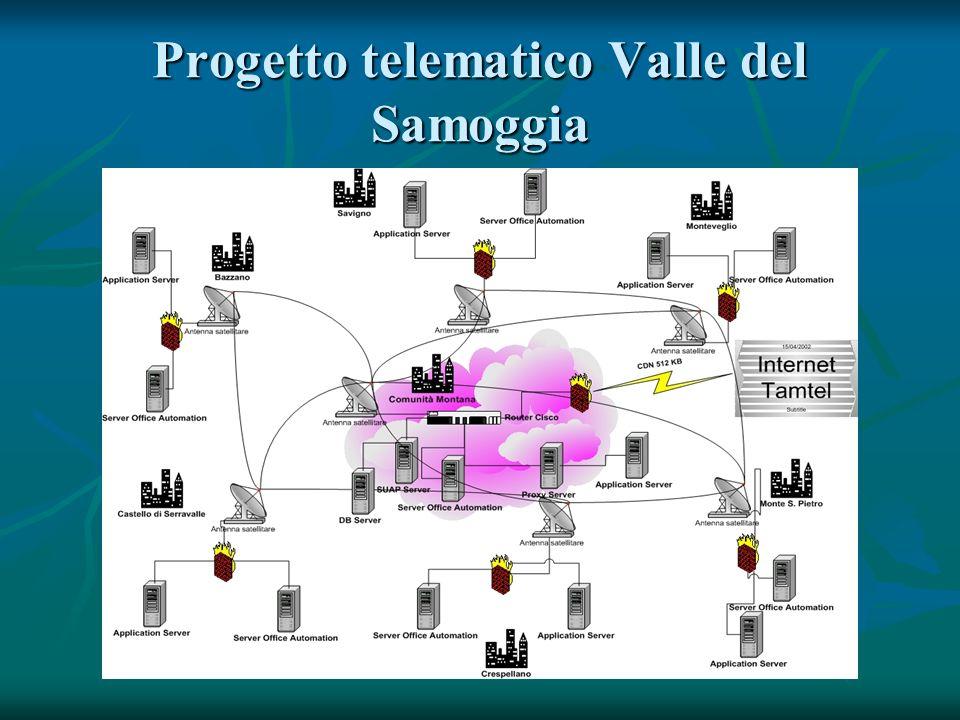 Progetto telematico Valle del Samoggia