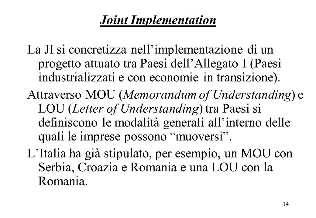 14 Joint Implementation La JI si concretizza nellimplementazione di un progetto attuato tra Paesi dellAllegato I (Paesi industrializzati e con economie in transizione).