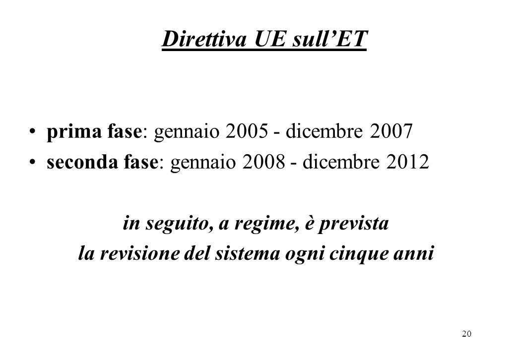 20 prima fase: gennaio 2005 - dicembre 2007 seconda fase: gennaio 2008 - dicembre 2012 in seguito, a regime, è prevista la revisione del sistema ogni cinque anni Direttiva UE sullET