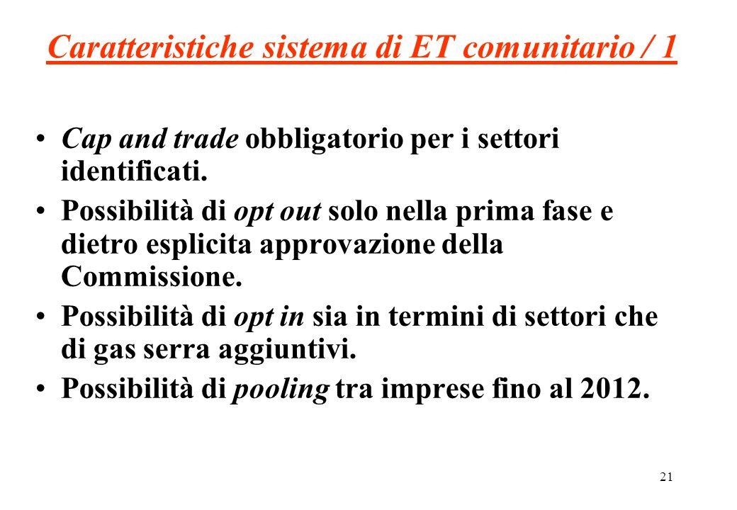 21 Caratteristiche sistema di ET comunitario / 1 Cap and trade obbligatorio per i settori identificati.