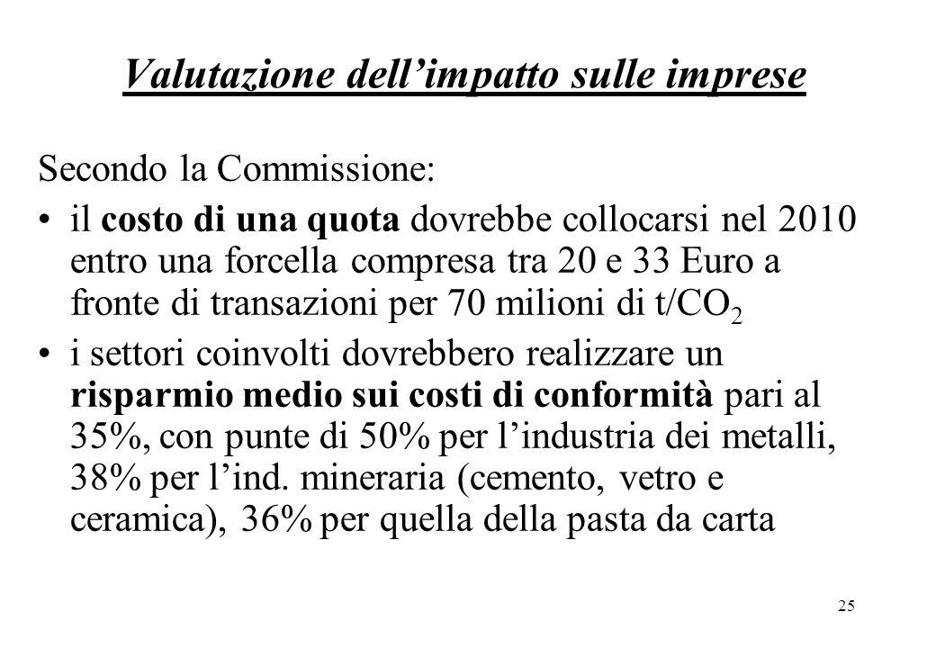 25 Valutazione dellimpatto sulle imprese Secondo la Commissione: il costo di una quota dovrebbe collocarsi nel 2010 entro una forcella compresa tra 20 e 33 Euro a fronte di transazioni per 70 milioni di t/CO 2 i settori coinvolti dovrebbero realizzare un risparmio medio sui costi di conformità pari al 35%, con punte di 50% per lindustria dei metalli, 38% per lind.