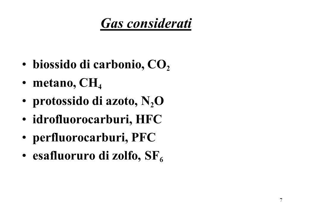 18 Caratteristiche dellEmissions Trading dimensioni del mercato; modello di funzionamento; meccanismo di assegnazione delle quote; strategia di intervento sul ciclo del carbonio; gas interessati.