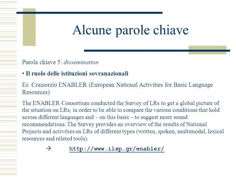 Alcune parole chiave Parola chiave 5: dissemination Il ruolo delle istituzioni sovranazionali Es.