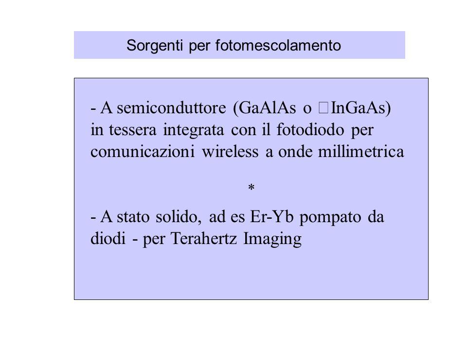 Sorgenti per fotomescolamento * - A semiconduttore (GaAlAs o InGaAs) in tessera integrata con il fotodiodo per comunicazioni wireless a onde millimetr