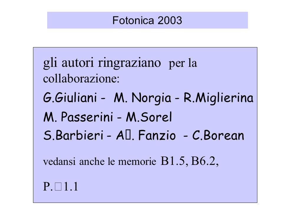 Fotonica 2003 gli autori ringraziano per la collaborazione: G.Giuliani - M. Norgia - R.Miglierina M. Passerini - M.Sorel S.Barbieri - A. Fanzio - C.Bo