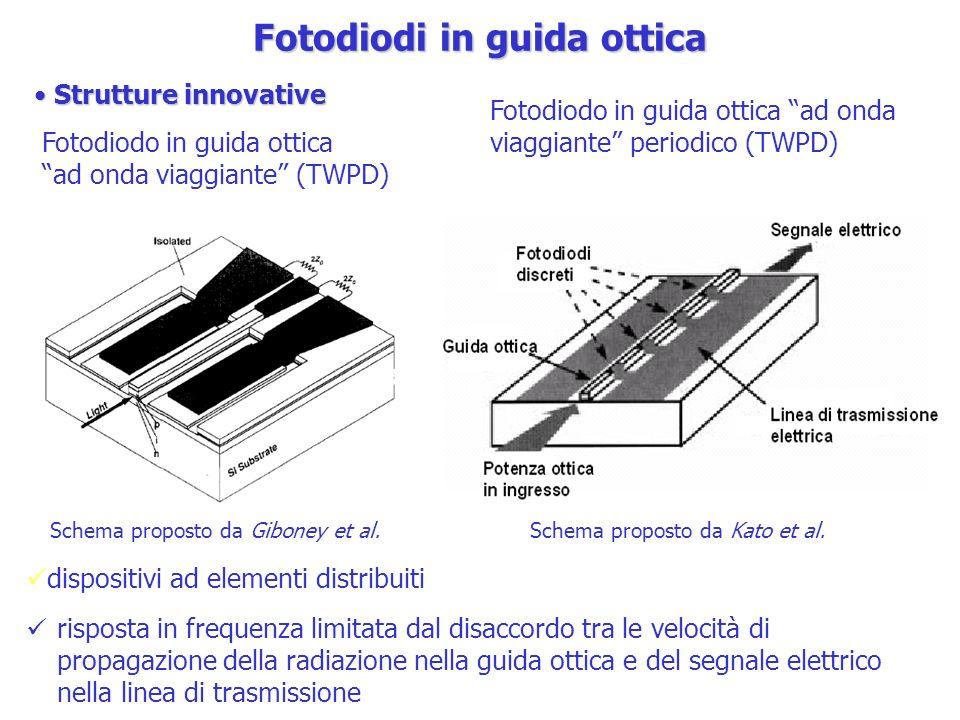 Fotodiodi in guida ottica Strutture innovative Strutture innovative Fotodiodo in guida ottica ad onda viaggiante (TWPD) Fotodiodo in guida ottica ad o