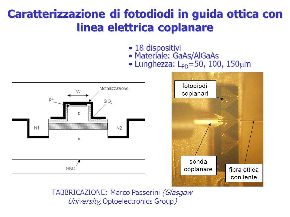 Caratterizzazione di fotodiodi in guida ottica con linea elettrica coplanare 18 dispositivi 18 dispositivi Materiale: GaAs/AlGaAs Materiale: GaAs/AlGa