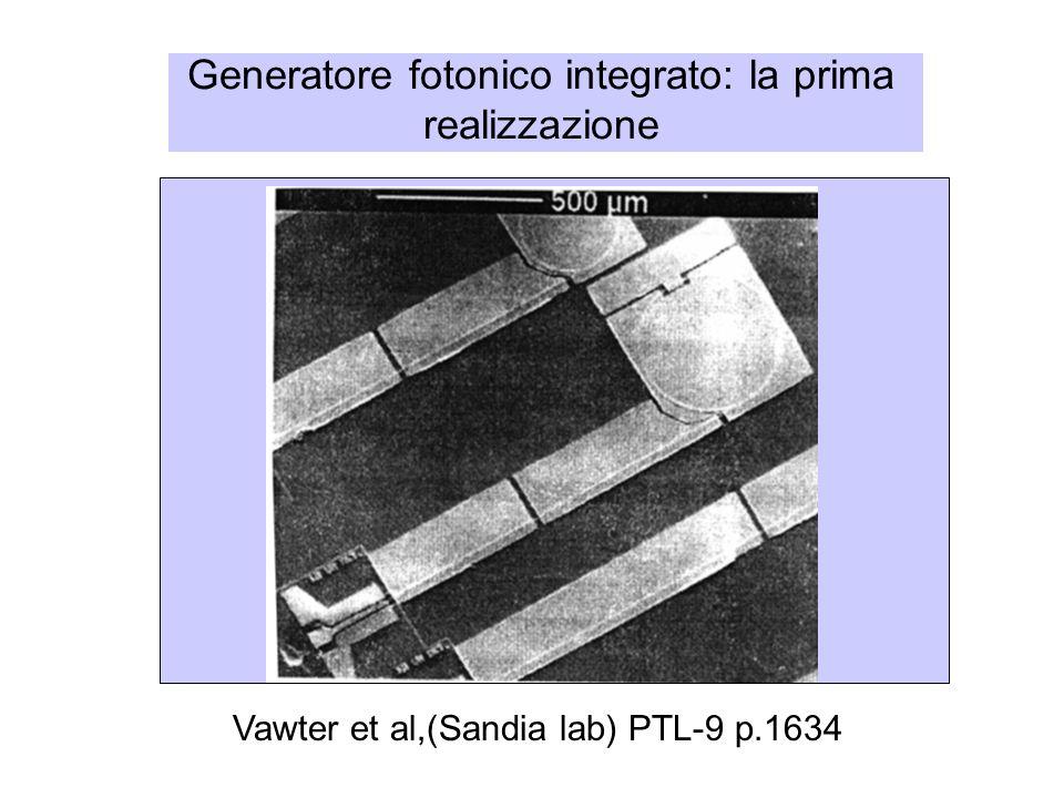 Generatore fotonico integrato: la prima realizzazione Vawter et al,(Sandia lab) PTL-9 p.1634