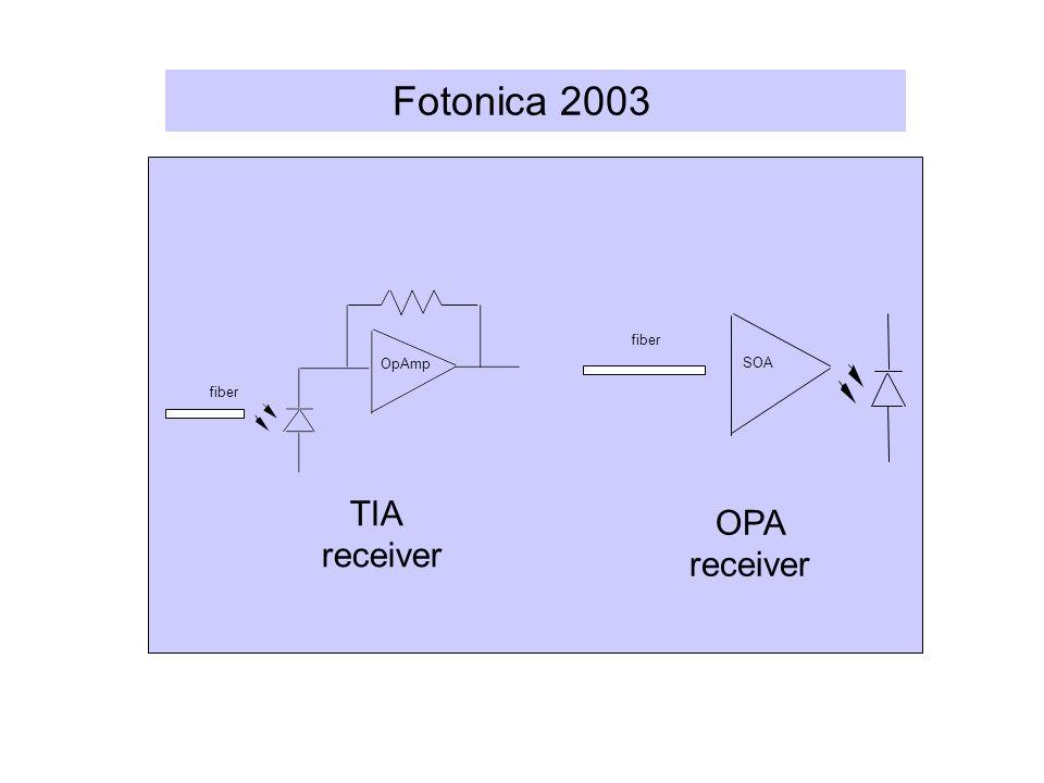 Fotonica 2003 TIA receiver fiber SOA OpAmp OPA receiver fiber