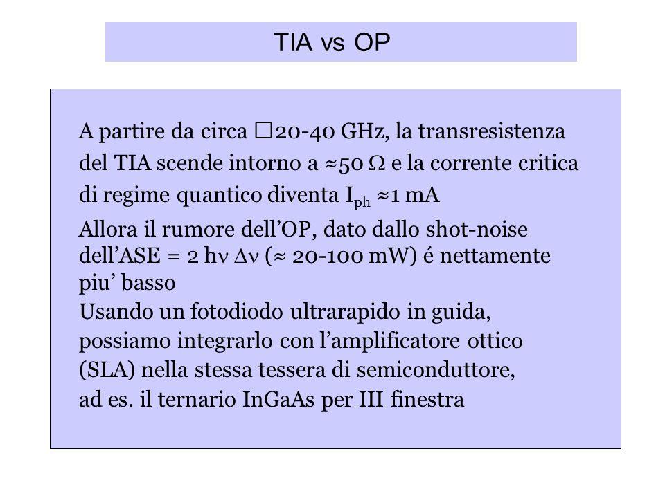 TIA vs OP A partire da circa 20-40 GHz, la transresistenza del TIA scende intorno a 50 e la corrente critica di regime quantico diventa I ph 1 mA Allo