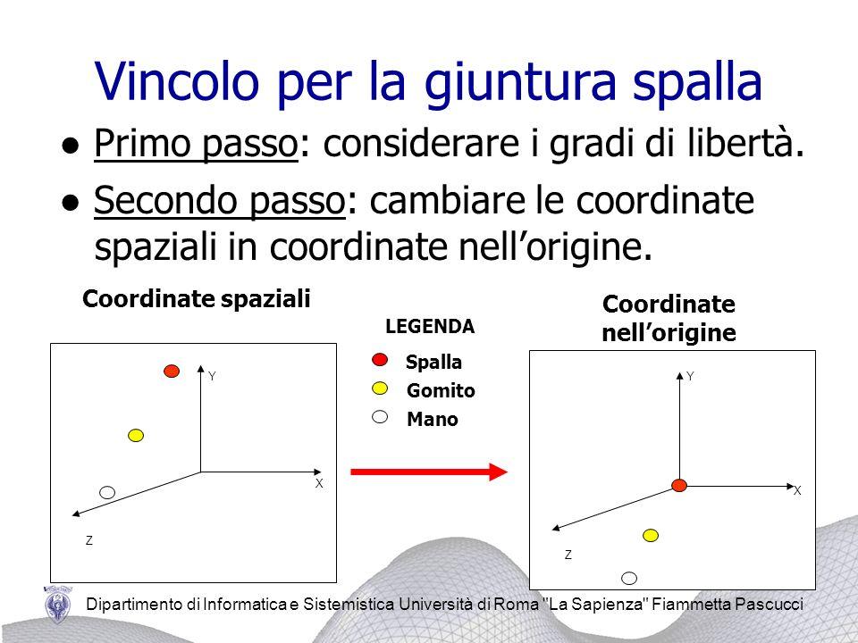 Dipartimento di Informatica e Sistemistica Università di Roma La Sapienza Fiammetta Pascucci Vincolo per la giuntura spalla Secondo passo: cambiare le coordinate spaziali in coordinate nellorigine.