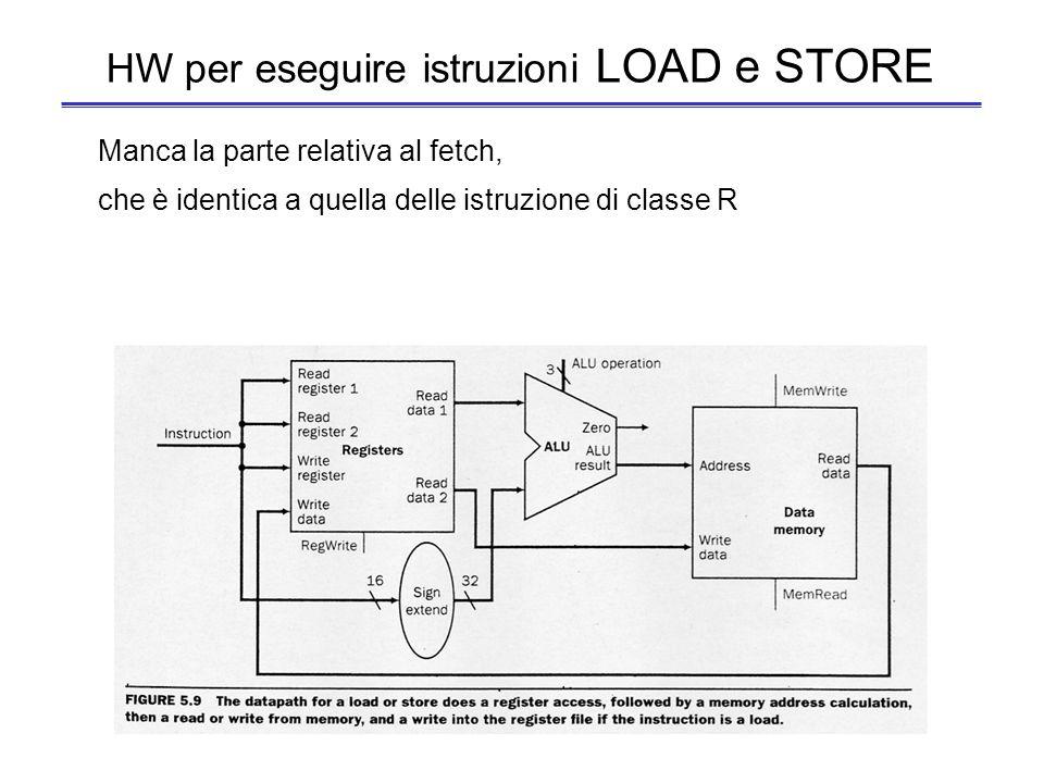 HW per eseguire istruzioni CLASSE R ALU operation