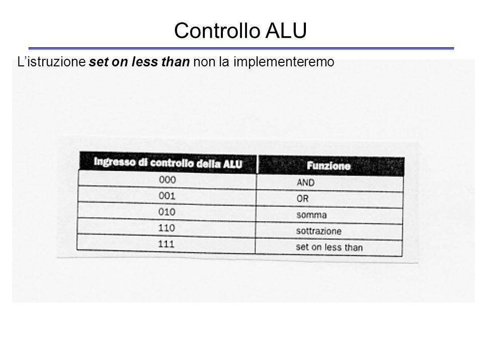 Progetto SCO con PLA (2/2)