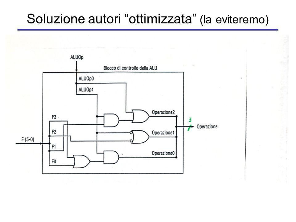 Progettazione classica del controllo ALU