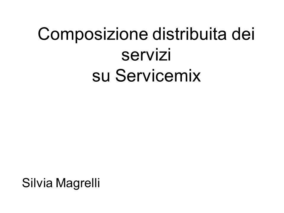 Composizione distribuita dei servizi su Servicemix Silvia Magrelli