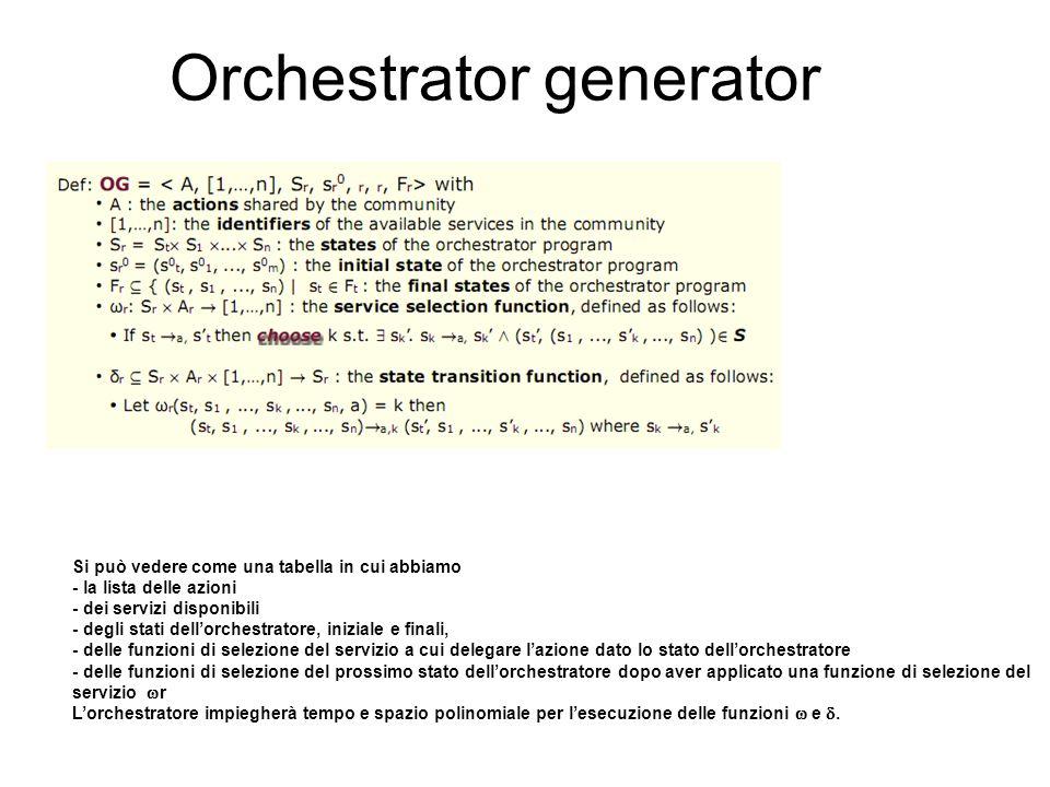 Orchestrator generator Si può vedere come una tabella in cui abbiamo - la lista delle azioni - dei servizi disponibili - degli stati dellorchestratore