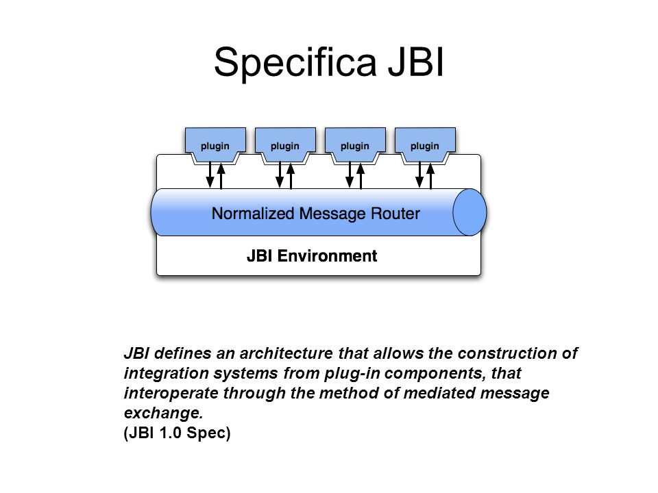 Specifica JBI JBI defines an architecture that allows the construction of integration systems from plug-in components, that interoperate through the method of mediated message exchange.