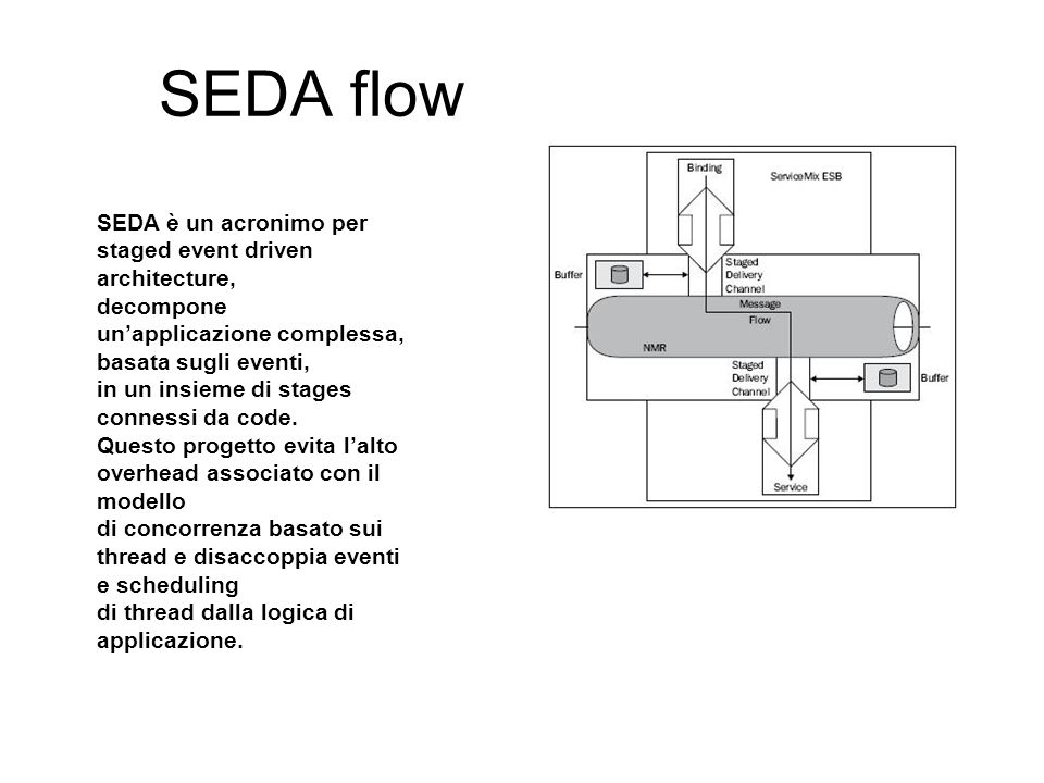 SEDA flow SEDA è un acronimo per staged event driven architecture, decompone unapplicazione complessa, basata sugli eventi, in un insieme di stages co