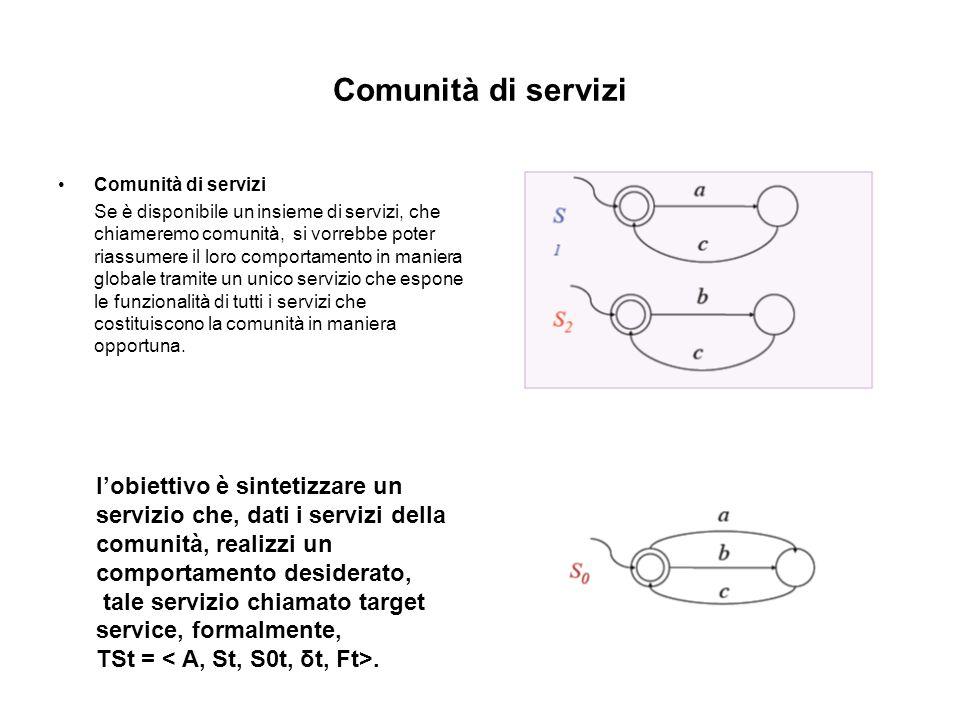 Comunità di servizi Se è disponibile un insieme di servizi, che chiameremo comunità, si vorrebbe poter riassumere il loro comportamento in maniera glo