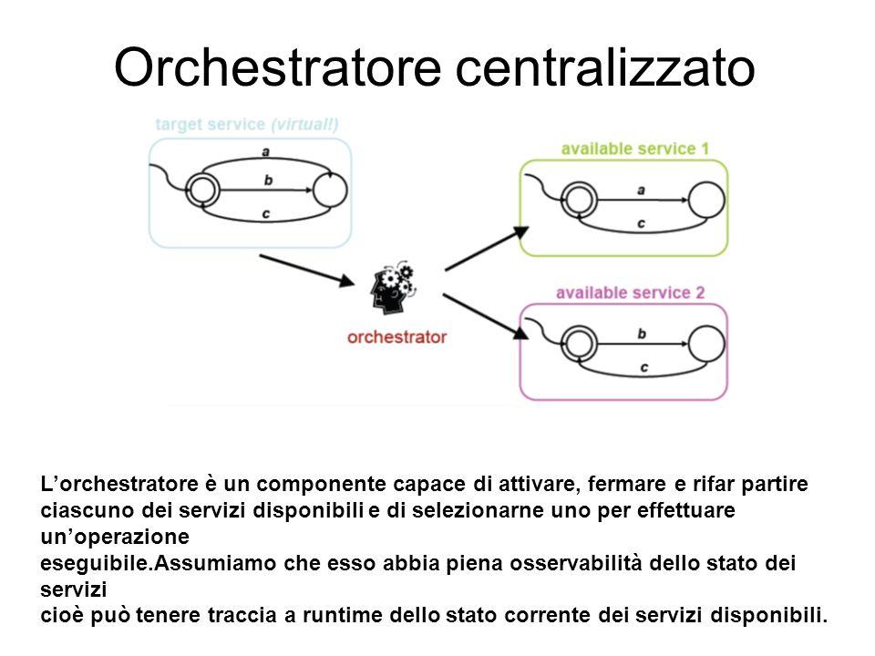 Orchestratore centralizzato Lorchestratore è un componente capace di attivare, fermare e rifar partire ciascuno dei servizi disponibili e di seleziona