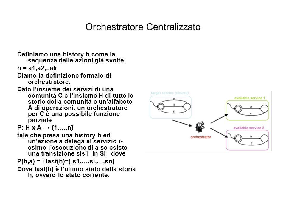 Orchestratore Centralizzato Definiamo una history h come la sequenza delle azioni già svolte: h = a1,a2,..ak Diamo la definizione formale di orchestra