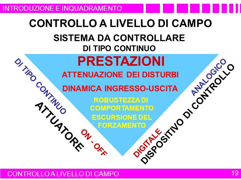 CONTROLLO A LIVELLO DI CAMPO SISTEMA DA CONTROLLARE DI TIPO CONTINUO DISPOSITIVO DI CONTROLLO DIGITALE ANALOGICO ATTUATORE DI TIPO CONTINUO ON - OFF PRESTAZIONI ROBUSTEZZA DI COMPORTAMENTO ESCURSIONE DEL FORZAMENTO CONTROLLO A LIVELLO DI CAMPO 19 INTRODUZIONE E INQUADRAMENTO ATTENUAZIONE DEI DISTURBI DINAMICA INGRESSO-USCITA