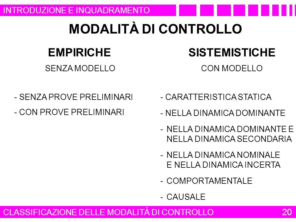 MODALITÀ DI CONTROLLO SISTEMISTICHE CON MODELLO - CARATTERISTICA STATICA - NELLA DINAMICA DOMINANTE -NELLA DINAMICA DOMINANTE E NELLA DINAMICA SECONDARIA -NELLA DINAMICA NOMINALE E NELLA DINAMICA INCERTA -COMPORTAMENTALE -CAUSALE EMPIRICHE SENZA MODELLO - CON PROVE PRELIMINARI - SENZA PROVE PRELIMINARI CLASSIFICAZIONE DELLE MODALITÀ DI CONTROLLO 20 INTRODUZIONE E INQUADRAMENTO