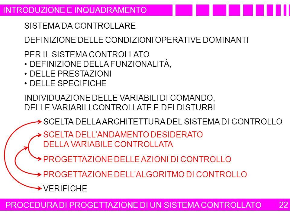 22 SISTEMA DA CONTROLLARE INDIVIDUAZIONE DELLE VARIABILI DI COMANDO, DELLE VARIABILI CONTROLLATE E DEI DISTURBI PER IL SISTEMA CONTROLLATO DEFINIZIONE DELLA FUNZIONALITÀ, DELLE PRESTAZIONI DELLE SPECIFICHE SCELTA DELLA ARCHITETTURA DEL SISTEMA DI CONTROLLO DEFINIZIONE DELLE CONDIZIONI OPERATIVE DOMINANTI SCELTA DELLANDAMENTO DESIDERATO DELLA VARIABILE CONTROLLATA PROGETTAZIONE DELLALGORITMO DI CONTROLLO VERIFICHE PROGETTAZIONE DELLE AZIONI DI CONTROLLO PROCEDURA DI PROGETTAZIONE DI UN SISTEMA CONTROLLATO