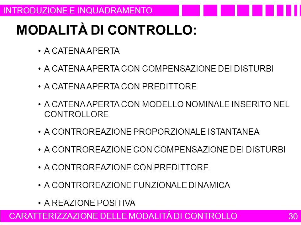 A CONTROREAZIONE CON COMPENSAZIONE DEI DISTURBI MODALITÀ DI CONTROLLO: A CATENA APERTA A CATENA APERTA CON COMPENSAZIONE DEI DISTURBI A CATENA APERTA CON PREDITTORE A CONTROREAZIONE PROPORZIONALE ISTANTANEA CARATTERIZZAZIONE DELLE MODALITÀ DI CONTROLLO 30 A REAZIONE POSITIVA A CONTROREAZIONE FUNZIONALE DINAMICA A CATENA APERTA CON MODELLO NOMINALE INSERITO NEL CONTROLLORE A CONTROREAZIONE CON PREDITTORE INTRODUZIONE E INQUADRAMENTO