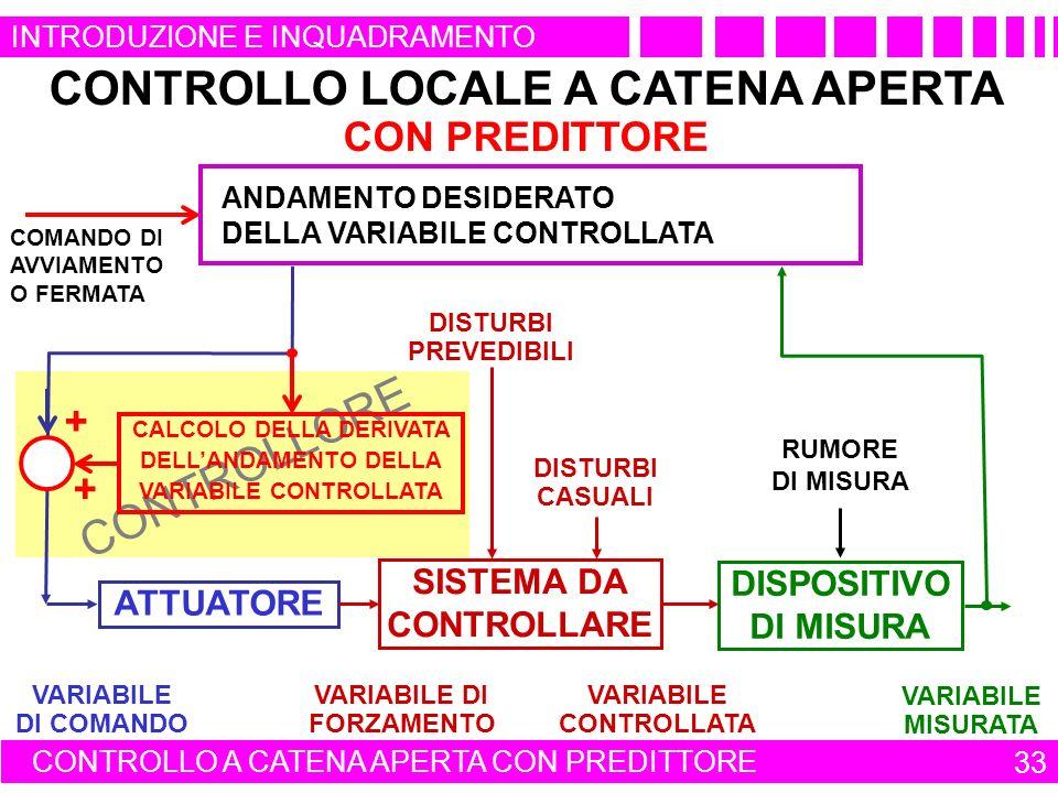 CONTROLLORE CONTROLLO LOCALE A CATENA APERTA CON PREDITTORE CONTROLLO A CATENA APERTA CON PREDITTORE 33 DISPOSITIVO DI MISURA VARIABILE MISURATA RUMORE DI MISURA VARIABILE DI COMANDO ATTUATORE VARIABILE CONTROLLATA VARIABILE DI FORZAMENTO SISTEMA DA CONTROLLARE DISTURBI PREVEDIBILI DISTURBI CASUALI QUADRO DI COMANDO DI UN APPARATO O DI UN IMPIANTO CALCOLO DELLA DERIVATA DELLANDAMENTO DELLA VARIABILE CONTROLLATA + + ANDAMENTO DESIDERATO DELLA VARIABILE CONTROLLATA COMANDO DI AVVIAMENTO O FERMATA INTRODUZIONE E INQUADRAMENTO