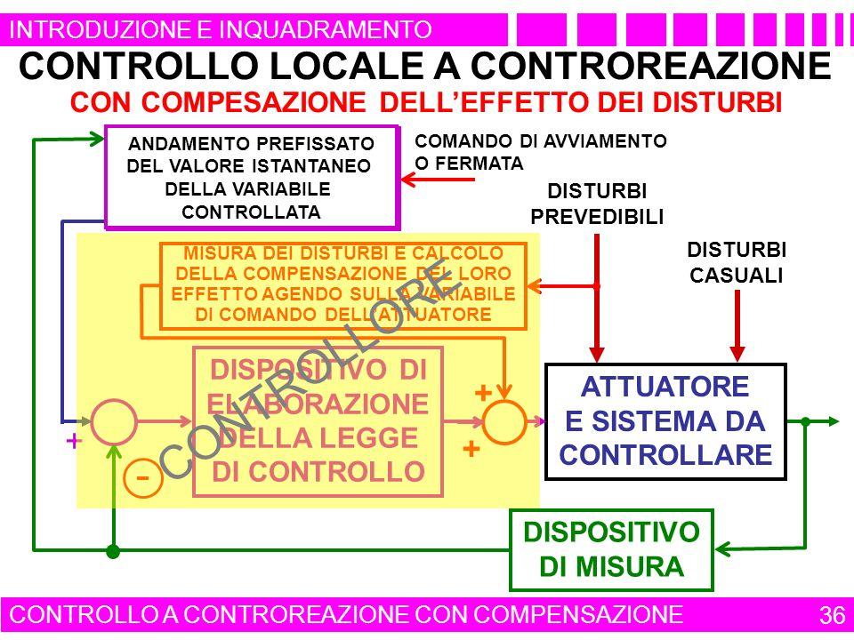 ATTUATORE E SISTEMA DA CONTROLLARE DISPOSITIVO DI ELABORAZIONE DELLA LEGGE DI CONTROLLO DISPOSITIVO DI MISURA + DISTURBI PREVEDIBILI DISTURBI CASUALI CONTROLLO LOCALE A CONTROREAZIONE CON COMPESAZIONE DELLEFFETTO DEI DISTURBI CONTROLLO A CONTROREAZIONE CON COMPENSAZIONE 36 INTRODUZIONE E INQUADRAMENTO + + MISURA DEI DISTURBI E CALCOLO DELLA COMPENSAZIONE DEL LORO EFFETTO AGENDO SULLA VARIABILE DI COMANDO DELLATTUATORE QUADRO DI COMANDO DI UN APPARATO O DI UN IMPIANTO COMANDO DI AVVIAMENTO O FERMATA ANDAMENTO PREFISSATO DEL VALORE ISTANTANEO DELLA VARIABILE CONTROLLATA CONTROLLORE