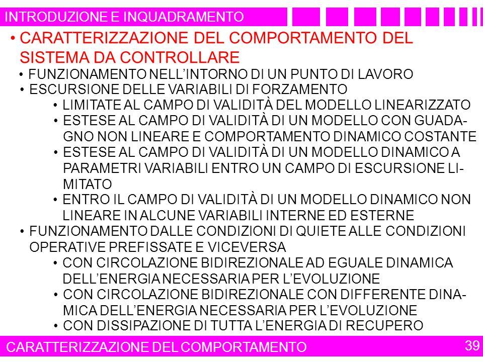 39 INTRODUZIONE E INQUADRAMENTO CARATTERIZZAZIONE DEL COMPORTAMENTO DEL SISTEMA DA CONTROLLARE ESCURSIONE DELLE VARIABILI DI FORZAMENTO LIMITATE AL CAMPO DI VALIDITÀ DEL MODELLO LINEARIZZATO ESTESE AL CAMPO DI VALIDITÀ DI UN MODELLO CON GUADA- GNO NON LINEARE E COMPORTAMENTO DINAMICO COSTANTE ESTESE AL CAMPO DI VALIDITÀ DI UN MODELLO DINAMICO A PARAMETRI VARIABILI ENTRO UN CAMPO DI ESCURSIONE LI- MITATO ENTRO IL CAMPO DI VALIDITÀ DI UN MODELLO DINAMICO NON LINEARE IN ALCUNE VARIABILI INTERNE ED ESTERNE CARATTERIZZAZIONE DEL COMPORTAMENTO FUNZIONAMENTO NELLINTORNO DI UN PUNTO DI LAVORO FUNZIONAMENTO DALLE CONDIZIONI DI QUIETE ALLE CONDIZIONI OPERATIVE PREFISSATE E VICEVERSA CON CIRCOLAZIONE BIDIREZIONALE AD EGUALE DINAMICA DELLENERGIA NECESSARIA PER LEVOLUZIONE CON CIRCOLAZIONE BIDIREZIONALE CON DIFFERENTE DINA- MICA DELLENERGIA NECESSARIA PER LEVOLUZIONE CON DISSIPAZIONE DI TUTTA LENERGIA DI RECUPERO