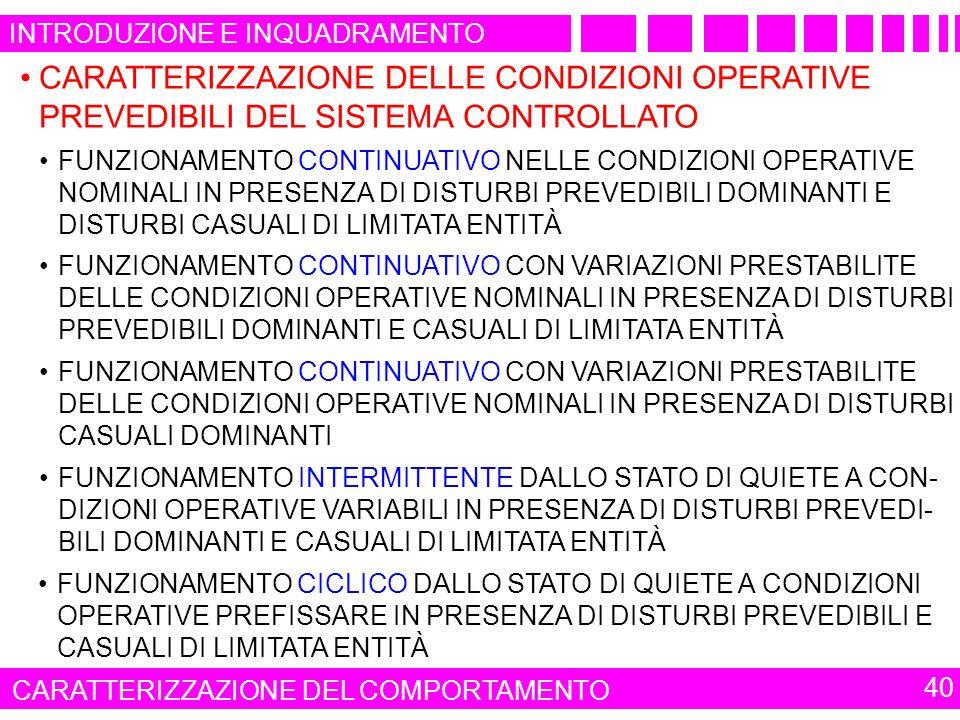 40 INTRODUZIONE E INQUADRAMENTO CARATTERIZZAZIONE DEL COMPORTAMENTO CARATTERIZZAZIONE DELLE CONDIZIONI OPERATIVE PREVEDIBILI DEL SISTEMA CONTROLLATO FUNZIONAMENTO CONTINUATIVO NELLE CONDIZIONI OPERATIVE NOMINALI IN PRESENZA DI DISTURBI PREVEDIBILI DOMINANTI E DISTURBI CASUALI DI LIMITATA ENTITÀ FUNZIONAMENTO CONTINUATIVO CON VARIAZIONI PRESTABILITE DELLE CONDIZIONI OPERATIVE NOMINALI IN PRESENZA DI DISTURBI PREVEDIBILI DOMINANTI E CASUALI DI LIMITATA ENTITÀ FUNZIONAMENTO CONTINUATIVO CON VARIAZIONI PRESTABILITE DELLE CONDIZIONI OPERATIVE NOMINALI IN PRESENZA DI DISTURBI CASUALI DOMINANTI FUNZIONAMENTO INTERMITTENTE DALLO STATO DI QUIETE A CON- DIZIONI OPERATIVE VARIABILI IN PRESENZA DI DISTURBI PREVEDI- BILI DOMINANTI E CASUALI DI LIMITATA ENTITÀ FUNZIONAMENTO CICLICO DALLO STATO DI QUIETE A CONDIZIONI OPERATIVE PREFISSARE IN PRESENZA DI DISTURBI PREVEDIBILI E CASUALI DI LIMITATA ENTITÀ