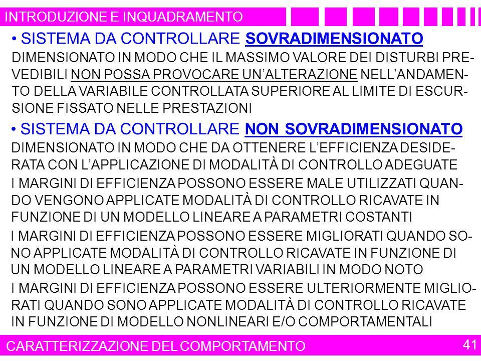 41 INTRODUZIONE E INQUADRAMENTO CARATTERIZZAZIONE DEL COMPORTAMENTO SISTEMA DA CONTROLLARE SOVRADIMENSIONATO DIMENSIONATO IN MODO CHE IL MASSIMO VALORE DEI DISTURBI PRE- VEDIBILI NON POSSA PROVOCARE UNALTERAZIONE NELLANDAMEN- TO DELLA VARIABILE CONTROLLATA SUPERIORE AL LIMITE DI ESCUR- SIONE FISSATO NELLE PRESTAZIONI SISTEMA DA CONTROLLARE NON SOVRADIMENSIONATO DIMENSIONATO IN MODO CHE DA OTTENERE LEFFICIENZA DESIDE- RATA CON LAPPLICAZIONE DI MODALITÀ DI CONTROLLO ADEGUATE I MARGINI DI EFFICIENZA POSSONO ESSERE MALE UTILIZZATI QUAN- DO VENGONO APPLICATE MODALITÀ DI CONTROLLO RICAVATE IN FUNZIONE DI UN MODELLO LINEARE A PARAMETRI COSTANTI I MARGINI DI EFFICIENZA POSSONO ESSERE MIGLIORATI QUANDO SO- NO APPLICATE MODALITÀ DI CONTROLLO RICAVATE IN FUNZIONE DI UN MODELLO LINEARE A PARAMETRI VARIABILI IN MODO NOTO I MARGINI DI EFFICIENZA POSSONO ESSERE ULTERIORMENTE MIGLIO- RATI QUANDO SONO APPLICATE MODALITÀ DI CONTROLLO RICAVATE IN FUNZIONE DI MODELLO NONLINEARI E/O COMPORTAMENTALI