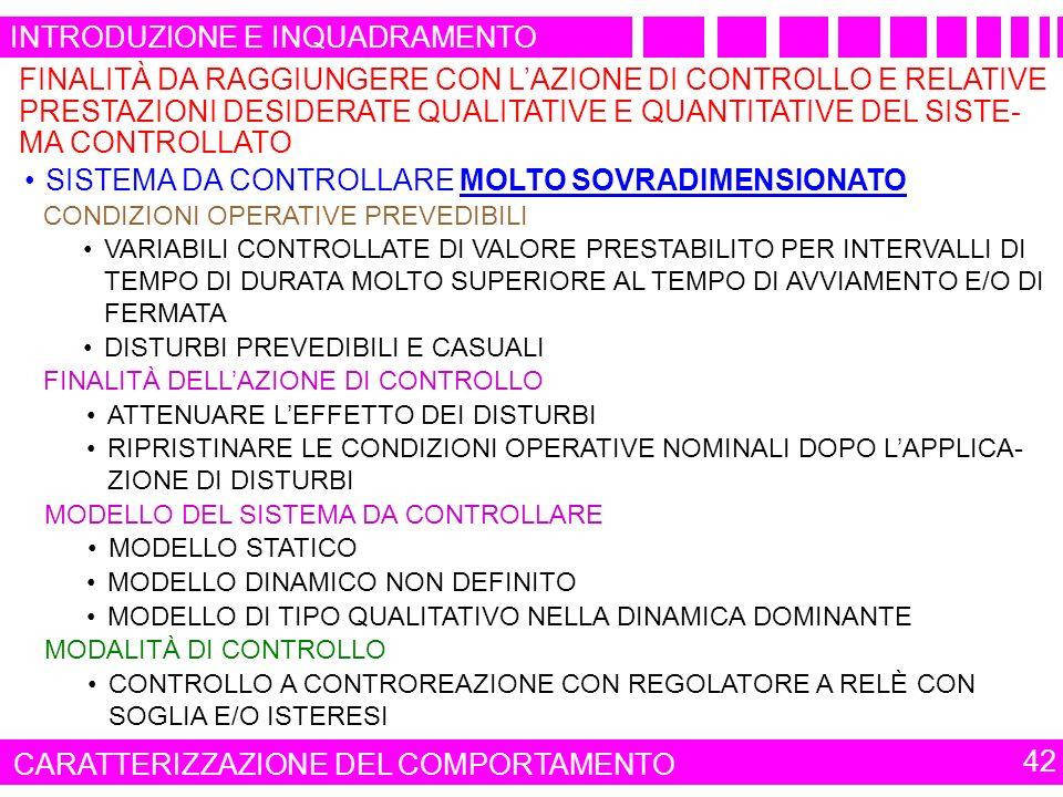 42 INTRODUZIONE E INQUADRAMENTO CARATTERIZZAZIONE DEL COMPORTAMENTO FINALITÀ DA RAGGIUNGERE CON LAZIONE DI CONTROLLO E RELATIVE PRESTAZIONI DESIDERATE QUALITATIVE E QUANTITATIVE DEL SISTE- MA CONTROLLATO SISTEMA DA CONTROLLARE MOLTO SOVRADIMENSIONATO ATTENUARE LEFFETTO DEI DISTURBI RIPRISTINARE LE CONDIZIONI OPERATIVE NOMINALI DOPO LAPPLICA- ZIONE DI DISTURBI FINALITÀ DELLAZIONE DI CONTROLLO MODALITÀ DI CONTROLLO CONTROLLO A CONTROREAZIONE CON REGOLATORE A RELÈ CON SOGLIA E/O ISTERESI CONDIZIONI OPERATIVE PREVEDIBILI VARIABILI CONTROLLATE DI VALORE PRESTABILITO PER INTERVALLI DI TEMPO DI DURATA MOLTO SUPERIORE AL TEMPO DI AVVIAMENTO E/O DI FERMATA DISTURBI PREVEDIBILI E CASUALI MODELLO DEL SISTEMA DA CONTROLLARE MODELLO STATICO MODELLO DINAMICO NON DEFINITO MODELLO DI TIPO QUALITATIVO NELLA DINAMICA DOMINANTE
