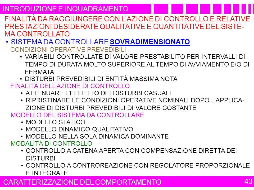 43 INTRODUZIONE E INQUADRAMENTO CARATTERIZZAZIONE DEL COMPORTAMENTO FINALITÀ DA RAGGIUNGERE CON LAZIONE DI CONTROLLO E RELATIVE PRESTAZIONI DESIDERATE QUALITATIVE E QUANTITATIVE DEL SISTE- MA CONTROLLATO SISTEMA DA CONTROLLARE SOVRADIMENSIONATO ATTENUARE LEFFETTO DEI DISTURBI CASUALI RIPRISTINARE LE CONDIZIONI OPERATIVE NOMINALI DOPO LAPPLICA- ZIONE DI DISTURBI PREVEDIBILI DI VALORE COSTANTE FINALITÀ DELLAZIONE DI CONTROLLO MODALITÀ DI CONTROLLO CONTROLLO A CATENA APERTA CON COMPENSAZIONE DIRETTA DEI DISTURBI CONTROLLO A CONTROREAZIONE CON REGOLATORE PROPORZIONALE E INTEGRALE CONDIZIONI OPERATIVE PREVEDIBILI VARIABILI CONTROLLATE DI VALORE PRESTABILITO PER INTERVALLI DI TEMPO DI DURATA MOLTO SUPERIORE AL TEMPO DI AVVIAMENTO E/O DI FERMATA DISTURBI PREVEDIBILI DI ENTITÀ MASSIMA NOTA MODELLO DEL SISTEMA DA CONTROLLARE MODELLO STATICO MODELLO DINAMICO QUALITATIVO MODELLO NELLA SOLA DINAMICA DOMINANTE