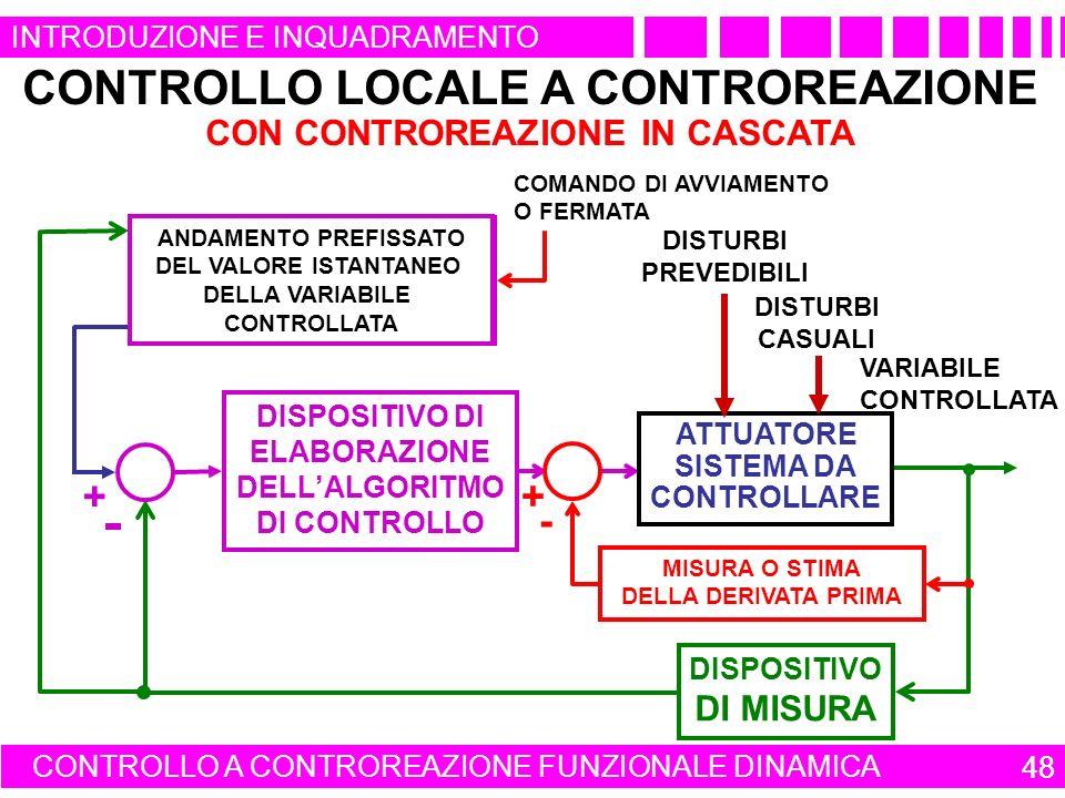VARIABILE CONTROLLATA DISPOSITIVO DI ELABORAZIONE DELLALGORITMO DI CONTROLLO ATTUATORE SISTEMA DA CONTROLLARE DISPOSITIVO DI MISURA + DISTURBI PREVEDIBILI DISTURBI CASUALI 48 INTRODUZIONE E INQUADRAMENTO CONTROLLO LOCALE A CONTROREAZIONE CON CONTROREAZIONE IN CASCATA CONTROLLO A CONTROREAZIONE FUNZIONALE DINAMICA 48 QUADRO DI COMANDO DI UN APPARATO O DI UN IMPIANTO COMANDO DI AVVIAMENTO O FERMATA ANDAMENTO PREFISSATO DEL VALORE ISTANTANEO DELLA VARIABILE CONTROLLATA MISURA O STIMA DELLA DERIVATA PRIMA - +