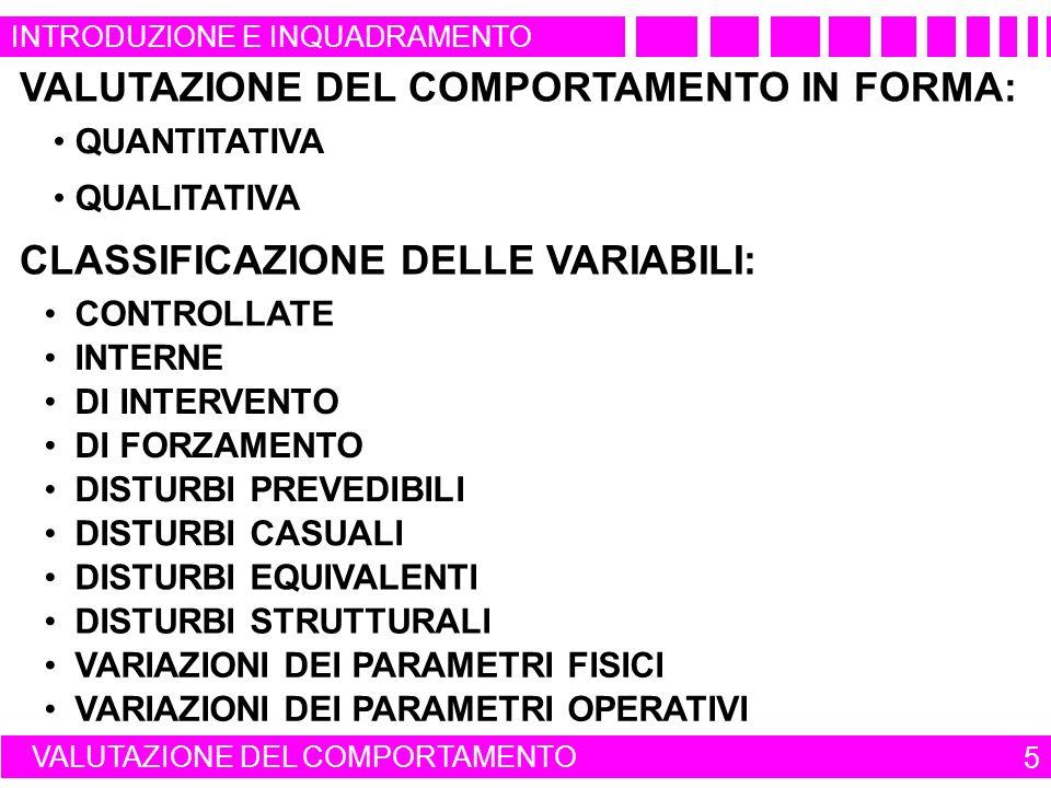 QUANTITATIVA VALUTAZIONE DEL COMPORTAMENTO IN FORMA: QUALITATIVA VALUTAZIONE DEL COMPORTAMENTO 5 CLASSIFICAZIONE DELLE VARIABILI: CONTROLLATE DI INTERVENTO DISTURBI PREVEDIBILI DISTURBI CASUALI VARIAZIONI DEI PARAMETRI FISICI DISTURBI STRUTTURALI DISTURBI EQUIVALENTI VARIAZIONI DEI PARAMETRI OPERATIVI DI FORZAMENTO INTERNE INTRODUZIONE E INQUADRAMENTO