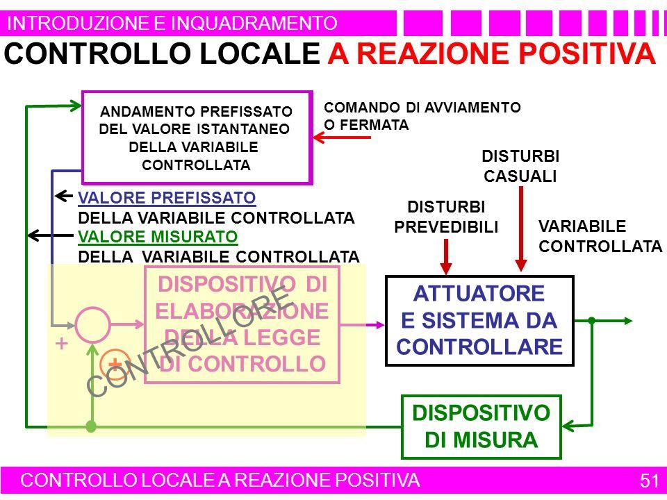 51 INTRODUZIONE E INQUADRAMENTO CONTROLLO LOCALE A REAZIONE POSITIVA VARIABILE CONTROLLATA VALORE PREFISSATO DELLA VARIABILE CONTROLLATA DISTURBI PREVEDIBILI DISTURBI CASUALI VALORE MISURATO DELLA VARIABILE CONTROLLATA QUADRO DI COMANDO DI UN APPARATO O DI UN IMPIANTO COMANDO DI AVVIAMENTO O FERMATA ATTUATORE E SISTEMA DA CONTROLLARE + + DISPOSITIVO DI ELABORAZIONE DELLA LEGGE DI CONTROLLO DISPOSITIVO DI MISURA ANDAMENTO PREFISSATO DEL VALORE ISTANTANEO DELLA VARIABILE CONTROLLATA CONTROLLORE