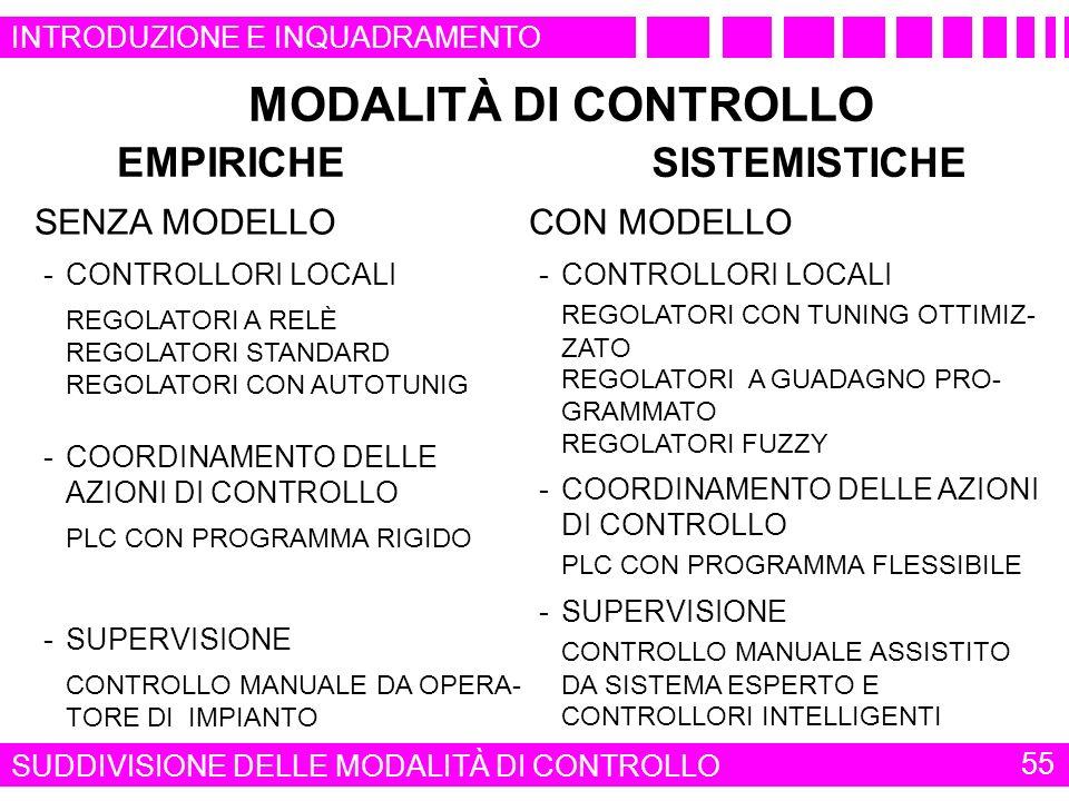 MODALITÀ DI CONTROLLO EMPIRICHE SISTEMISTICHE SENZA MODELLOCON MODELLO -CONTROLLORI LOCALI REGOLATORI A RELÈ REGOLATORI STANDARD REGOLATORI CON AUTOTUNIG -COORDINAMENTO DELLE AZIONI DI CONTROLLO PLC CON PROGRAMMA RIGIDO -SUPERVISIONE CONTROLLO MANUALE DA OPERA- TORE DI IMPIANTO -CONTROLLORI LOCALI REGOLATORI CON TUNING OTTIMIZ- ZATO REGOLATORI A GUADAGNO PRO- GRAMMATO REGOLATORI FUZZY -COORDINAMENTO DELLE AZIONI DI CONTROLLO PLC CON PROGRAMMA FLESSIBILE -SUPERVISIONE CONTROLLO MANUALE ASSISTITO DA SISTEMA ESPERTO E CONTROLLORI INTELLIGENTI SUDDIVISIONE DELLE MODALITÀ DI CONTROLLO 55 INTRODUZIONE E INQUADRAMENTO