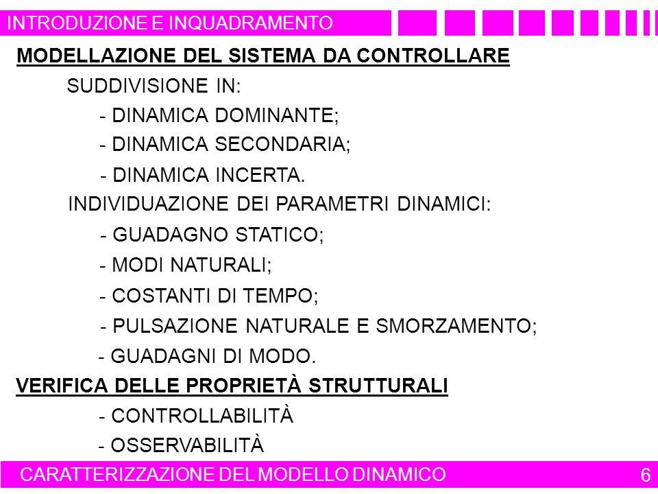 ATTUATORE u 2 (t ) VARIABILE DI COMANDO DELLATTUATORE RITARDO DI TEMPO FINITO DISPOSITIVO DI MISURA y(t) u(t) SISTEMA DA CONTROLLARE SOVRA DIMENSIONATO VARIABILE CONTROLLATA RITARDO DI TEMPO FINITO K e - s 1 + s MISURA DELLA VARIABILE CONTROLLATA RITARDI FINITI NELLA REALIZZAZIONE DI UN SISTEMA CONTROLLATO 17 INTRODUZIONE E INQUADRAMENTO