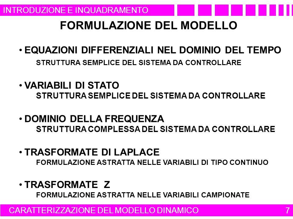FORMULAZIONE DEL MODELLO EQUAZIONI DIFFERENZIALI NEL DOMINIO DEL TEMPO STRUTTURA SEMPLICE DEL SISTEMA DA CONTROLLARE TRASFORMATE DI LAPLACE FORMULAZIONE ASTRATTA NELLE VARIABILI DI TIPO CONTINUO VARIABILI DI STATO STRUTTURA SEMPLICE DEL SISTEMA DA CONTROLLARE CARATTERIZZAZIONE DEL MODELLO DINAMICO 7 INTRODUZIONE E INQUADRAMENTO DOMINIO DELLA FREQUENZA STRUTTURA COMPLESSA DEL SISTEMA DA CONTROLLARE TRASFORMATE Z FORMULAZIONE ASTRATTA NELLE VARIABILI CAMPIONATE